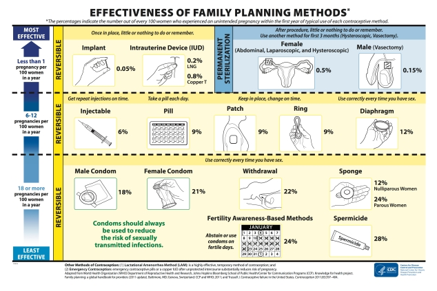 Family-Planning-Methods-2014